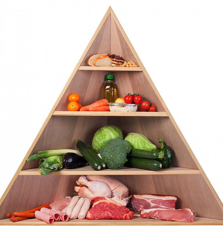 pyramide zur essensverteilung
