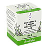 Biochemie 6 Kalium sulfuricum D 12, 80 Stück, Bombastus-Werke AG