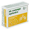 DS-CONCEPT Ephedra, 100 ST, Ds-Pharmagit GmbH