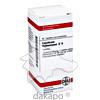 CAUSTICUM HAHNEM D 8, 80 ST, Dhu-Arzneimittel GmbH & Co. KG