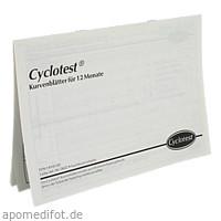 cyclotest Kurvenblätter für Fruchtbarkeitsprofil, 1 P, Uebe Medical GmbH