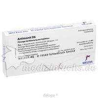 ANTIMONIT D 6, 8 ST, Weleda AG