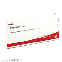 GNAPHALIUM COMP, 10X1 ML, Wala Heilmittel GmbH
