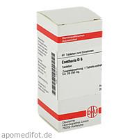 CANTHARIS D 6, 80 ST, Dhu-Arzneimittel GmbH & Co. KG