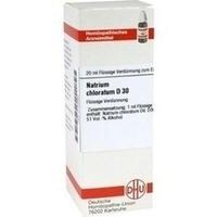 NATRIUM CHLORAT D30, 20 ML, Dhu-Arzneimittel GmbH & Co. KG