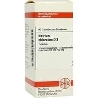NATRIUM CHLORAT D 3, 80 ST, Dhu-Arzneimittel GmbH & Co. KG