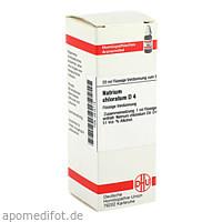 NATRIUM CHLORAT D 4, 20 ML, Dhu-Arzneimittel GmbH & Co. KG