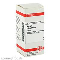 NATRIUM CHLORAT D 4, 80 ST, Dhu-Arzneimittel GmbH & Co. KG