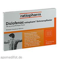ciprofloxacin al 250 dosierung