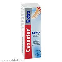 clotrimazol canesten unterschied