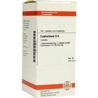 EUPHORBIUM D 6 Tabletten, 200 ST, DHU-Arzneimittel GmbH & Co. KG