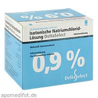 Isotonische NaCl 0.9% DELTAMEDICA Plastik Ampulle, 20X20 ML, DELTAMEDICA GmbH