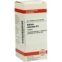 NATRIUM CHLORAT D 8, 80 ST, Dhu-Arzneimittel GmbH & Co. KG