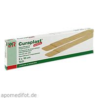 CURAPLAST FINGER VERBAND SENSITIV 2X18, 10 ST, Lohmann & Rauscher GmbH & Co. KG