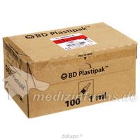 BD Insulinspritze o Kanuele 1ml U 40, 100X1 ML, Becton Dickinson GmbH