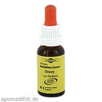 Bachblüten Murnauer Tropfen Chicory, 20 ML, Murnauer Markenvertrieb GmbH