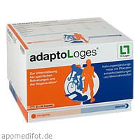 adaptoLoges, 480 ST, Dr. Loges + Co. GmbH