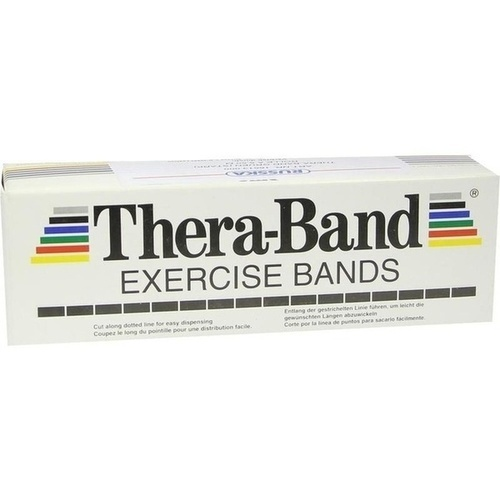 Thera-Band 5.5m stark grün, 1 ST, RUSSKA LUDWIG BERTRAM GMBH